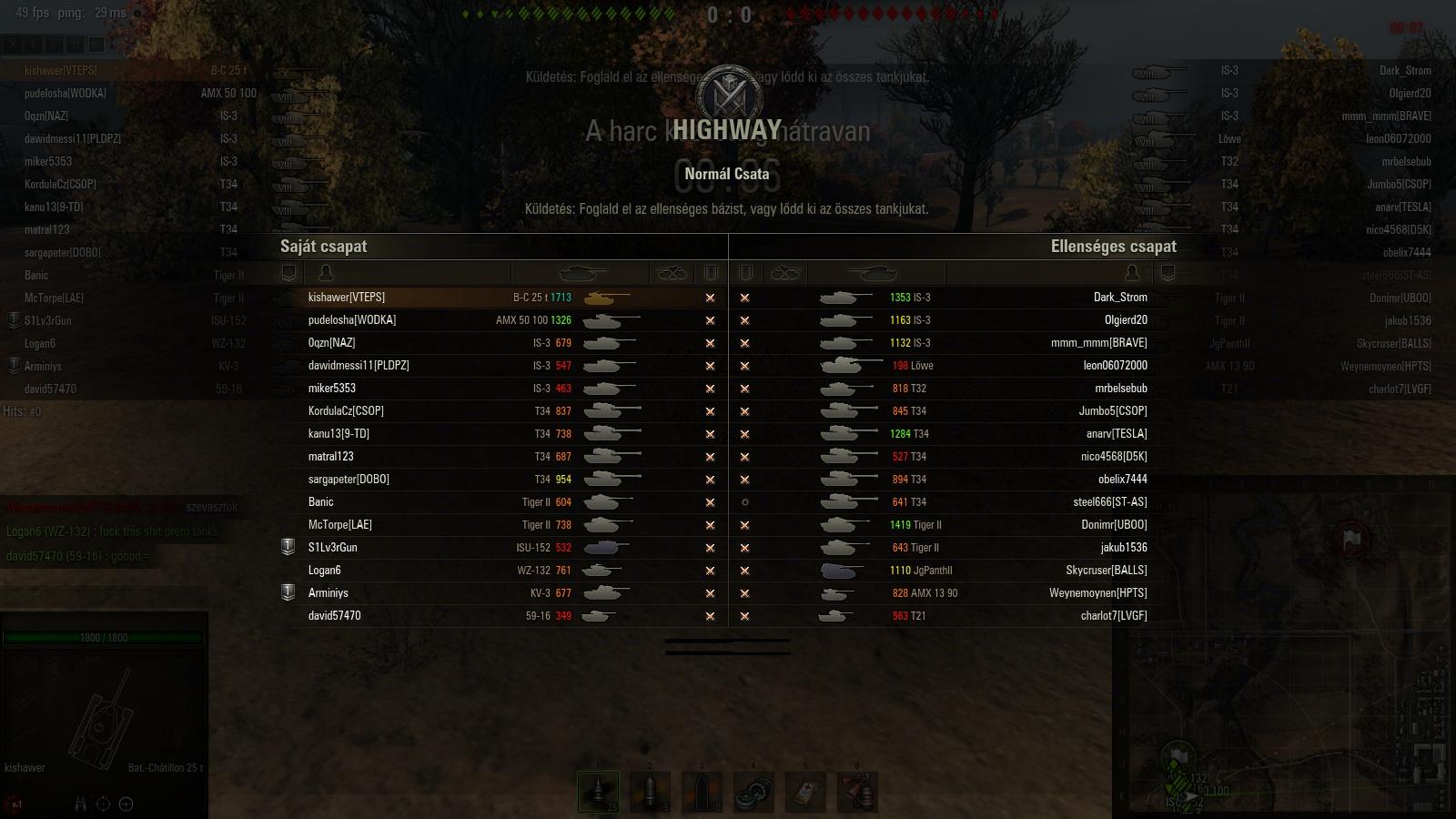 World of tanks tiger matchmaking