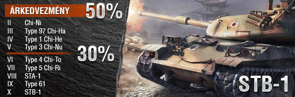 Minden ami tank!